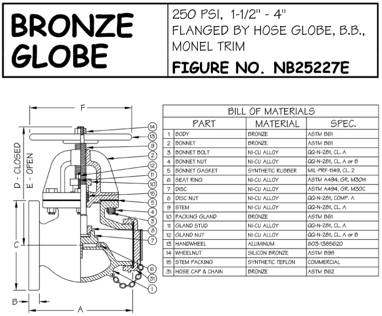 V8390E08 in addition Imperial War Museum North besides Classnotes 201 20What 20is 20Latitude 20and 20Logitude 20Intro besides Post theater Greek Theater Diagram 411687 likewise Fisher Control Valve Replacement Parts Series Ez. on globe diagram