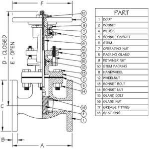Fisher Control Valve Diagram on motor operated valve wiring diagram